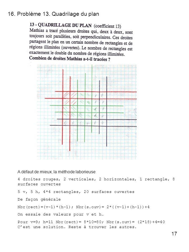 17 16. Problème 13. Quadrilage du plan A défaut de mieux, la méthode laborieuse 4 droites rouges, 2 verticales, 2 horizontales, 1 rectangle, 8 surface