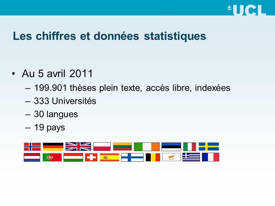 Les chiffres et données statistiques Au 5 avril 2011 –199.901 thèses plein texte, accès libre, indexées –333 Universités –30 langues –19 pays