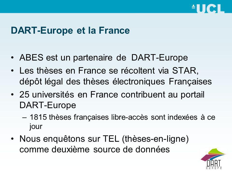 DART-Europe et la France ABES est un partenaire de DART-Europe Les thèses en France se récoltent via STAR, dépôt légal des thèses électroniques Françaises 25 universités en France contribuent au portail DART-Europe –1815 thèses françaises libre-accès sont indexées à ce jour Nous enquêtons sur TEL (thèses-en-ligne) comme deuxième source de données