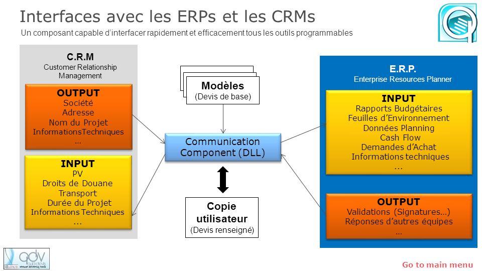 Interfaces avec les ERPs et les CRMs C.R.M Customer Relationship Management OUTPUT Société Adresse Nom du Projet InformationsTechniques … OUTPUT Socié