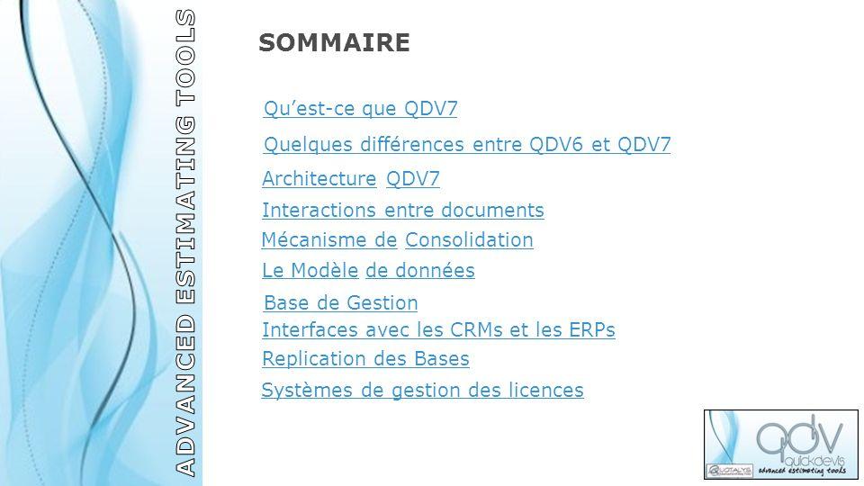 SOMMAIRE Quest-ce que QDV7 ArchitectureArchitecture QDV7QDV7 Interactions entre documents Mécanisme deMécanisme de ConsolidationConsolidation Interfac