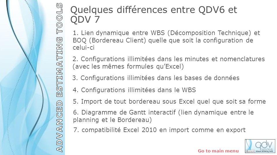 Quelques différences entre QDV6 et QDV 7 Go to main menu 13.