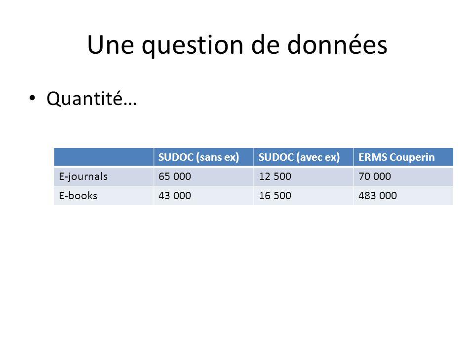Une question de données Quantité… SUDOC (sans ex)SUDOC (avec ex)ERMS Couperin E-journals65 00012 50070 000 E-books43 00016 500483 000