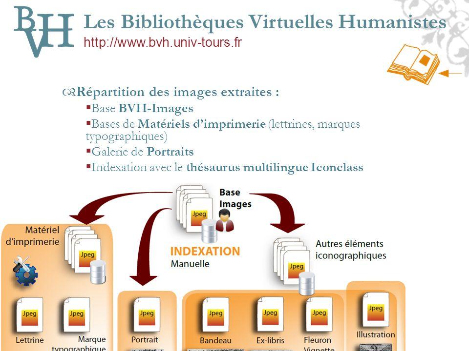 Répartition des images extraites : Base BVH-Images Bases de Matériels dimprimerie (lettrines, marques typographiques) Galerie de Portraits Indexation