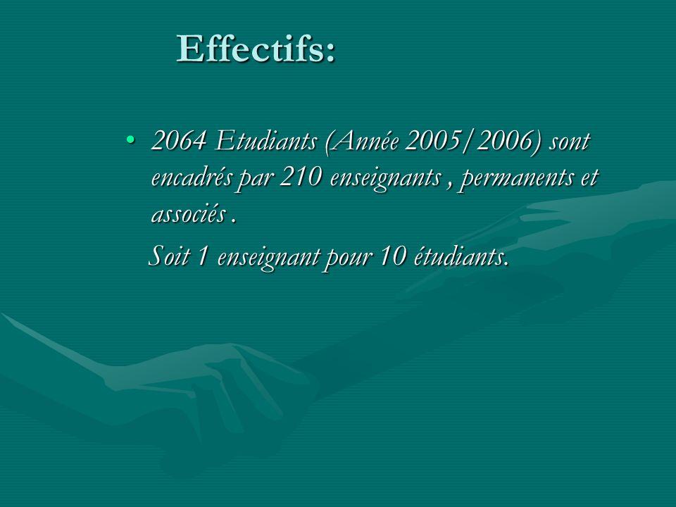 2064 Etudiants (Année 2005/2006) sont encadrés par 210 enseignants, permanents et associés.2064 Etudiants (Année 2005/2006) sont encadrés par 210 ense