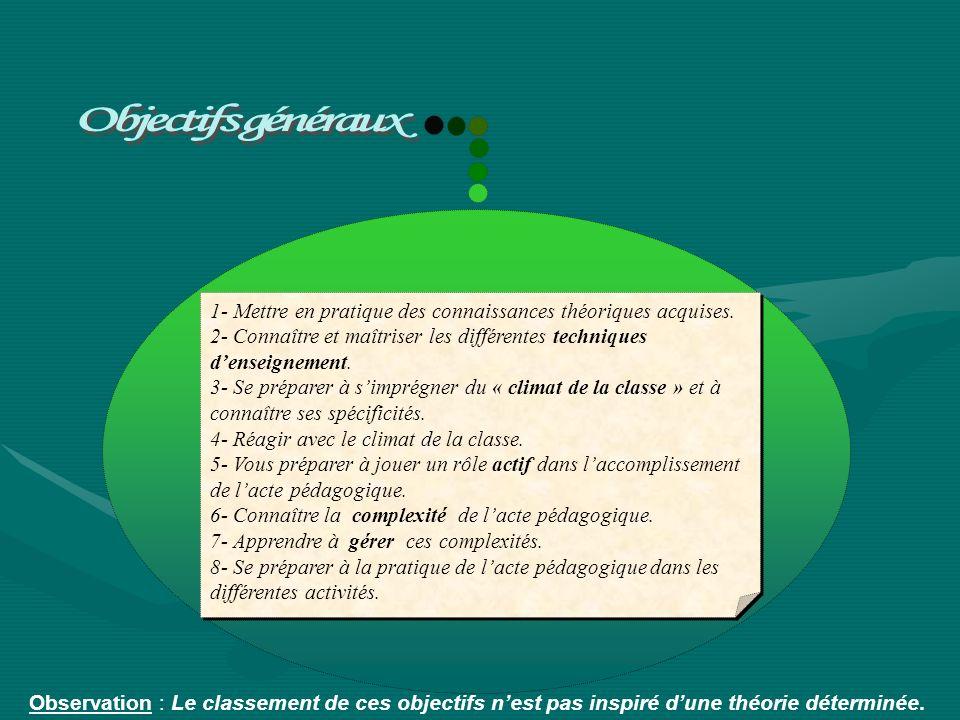 1- Mettre en pratique des connaissances théoriques acquises. 2- Connaître et maîtriser les différentes techniques denseignement. 3- Se préparer à simp