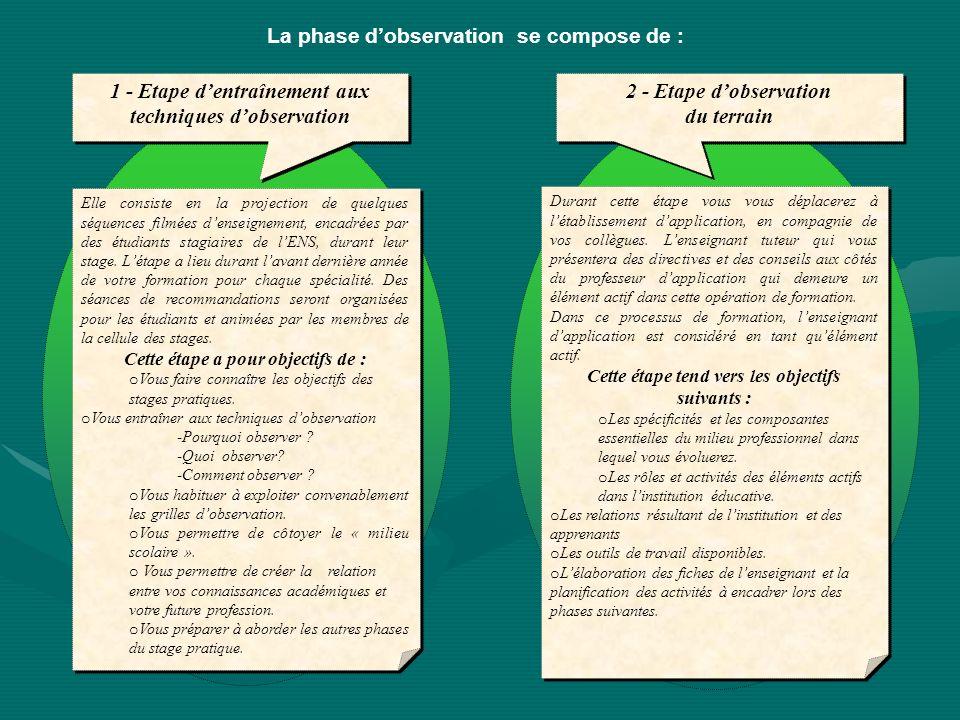 La phase dobservation se compose de : 1 - Etape dentraînement aux techniques dobservation 2 - Etape dobservation du terrain 2 - Etape dobservation du