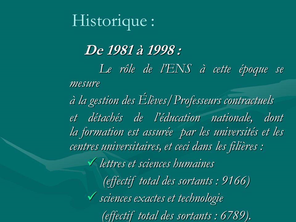 Historique : De 1981 à 1998 : De 1981 à 1998 : Le rôle de lENS à cette époque se mesure à la gestion des Élèves/Professeurs contractuels et détachés d