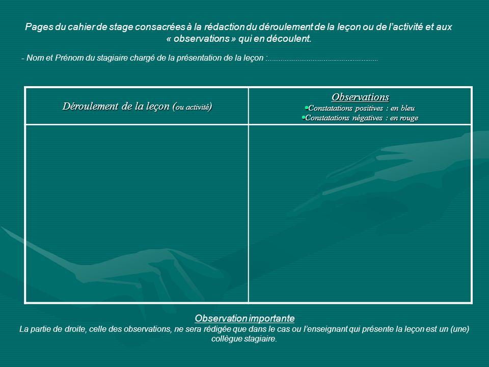 Pages du cahier de stage consacrées à la rédaction du déroulement de la leçon ou de lactivité et aux « observations » qui en découlent. - Nom et Préno
