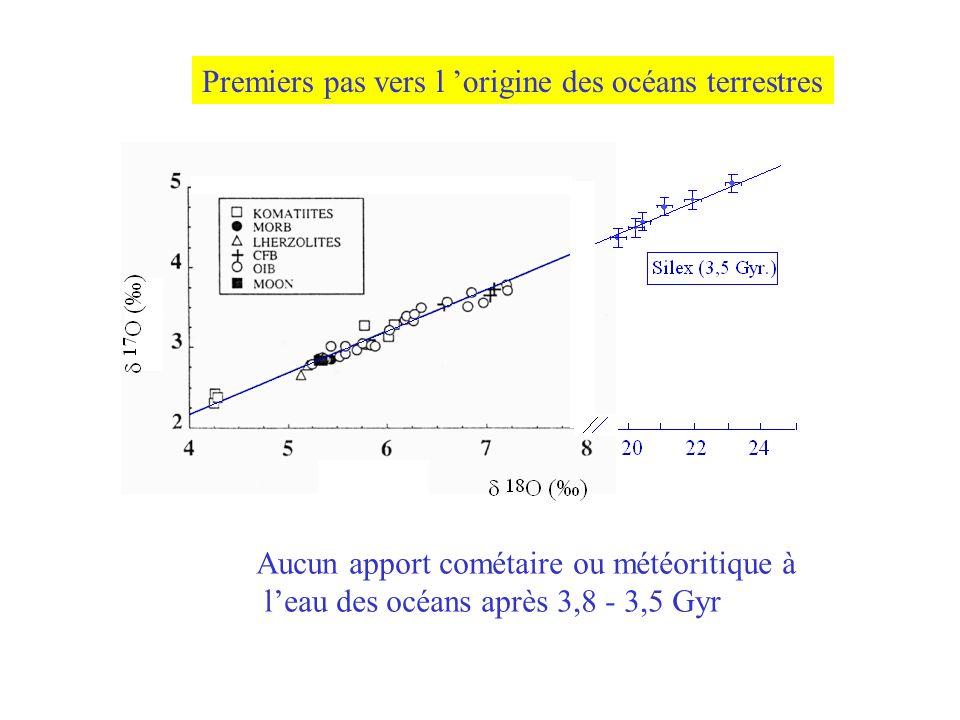 Aucun apport cométaire ou météoritique à leau des océans après 3,8 - 3,5 Gyr avec A.