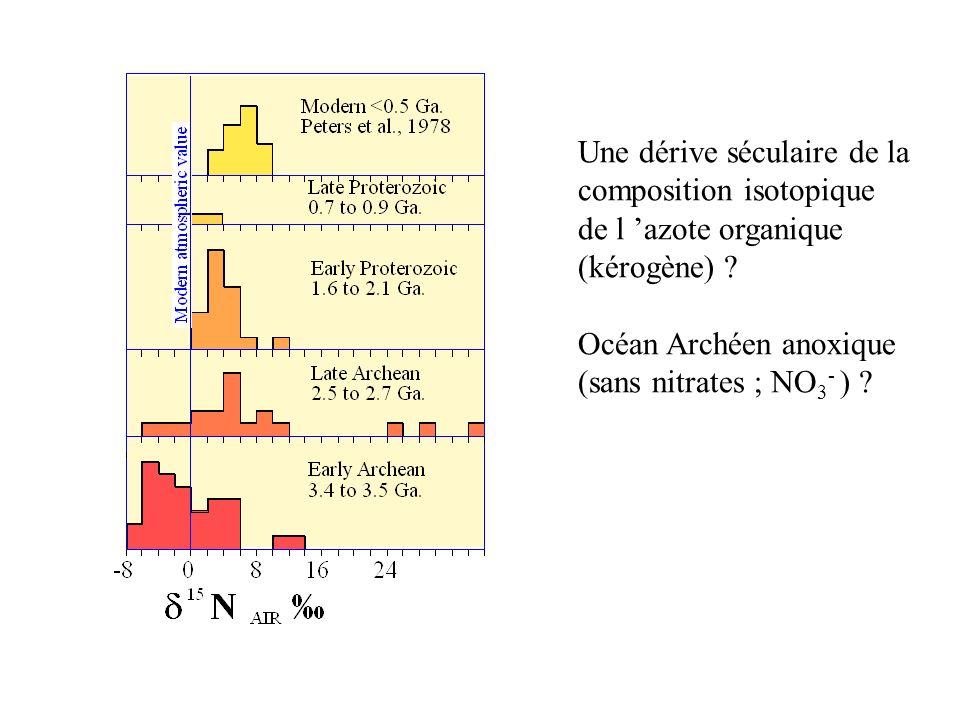 Une dérive séculaire de la composition isotopique de l azote organique (kérogène) .
