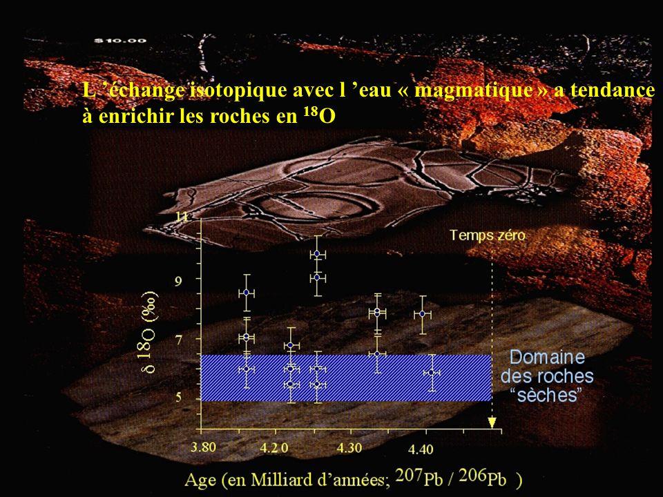 L échange isotopique avec l eau « magmatique » a tendance à enrichir les roches en 18 O