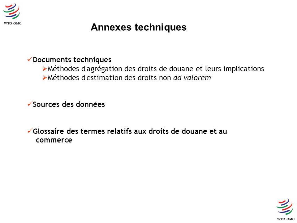 Annexes techniques Documents techniques Méthodes d agrégation des droits de douane et leurs implications Méthodes d estimation des droits non ad valorem Sources des données Glossaire des termes relatifs aux droits de douane et au commerce