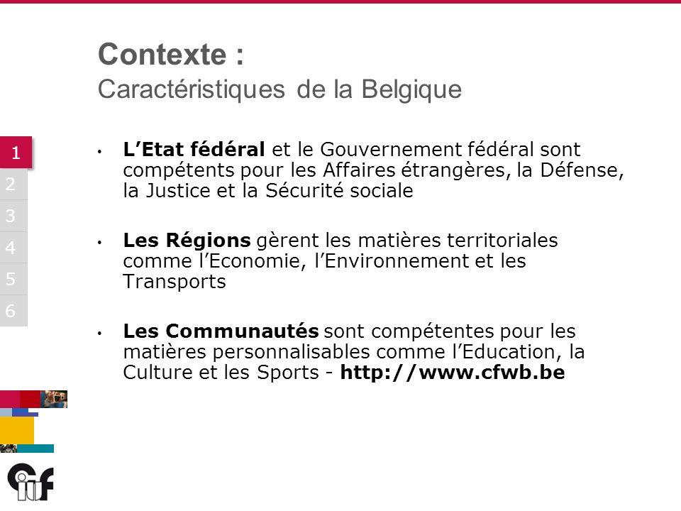 5 3 6 1 1 2 4 LEtat fédéral et le Gouvernement fédéral sont compétents pour les Affaires étrangères, la Défense, la Justice et la Sécurité sociale Les Régions gèrent les matières territoriales comme lEconomie, lEnvironnement et les Transports Les Communautés sont compétentes pour les matières personnalisables comme lEducation, la Culture et les Sports - http://www.cfwb.be Contexte : Caractéristiques de la Belgique