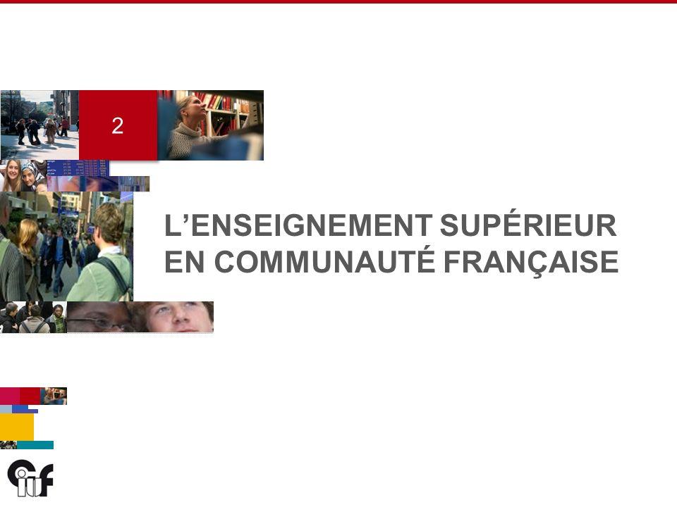 2 2 LENSEIGNEMENT SUPÉRIEUR EN COMMUNAUTÉ FRANÇAISE