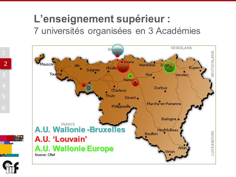5 3 6 1 2 2 4 Lenseignement supérieur : 7 universités organisées en 3 Académies Source : CRef Localisation des universités (carte) A.U.