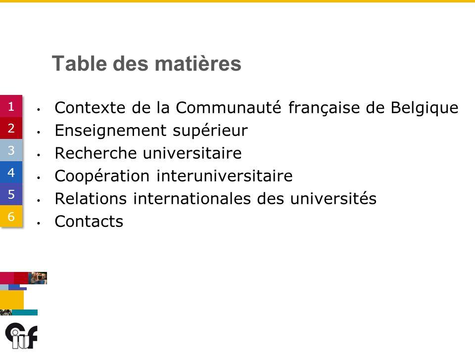 1 1 2 2 Table des matières Contexte de la Communauté française de Belgique Enseignement supérieur Recherche universitaire Coopération interuniversitaire Relations internationales des universités Contacts 3 3 4 4 5 5 6 6