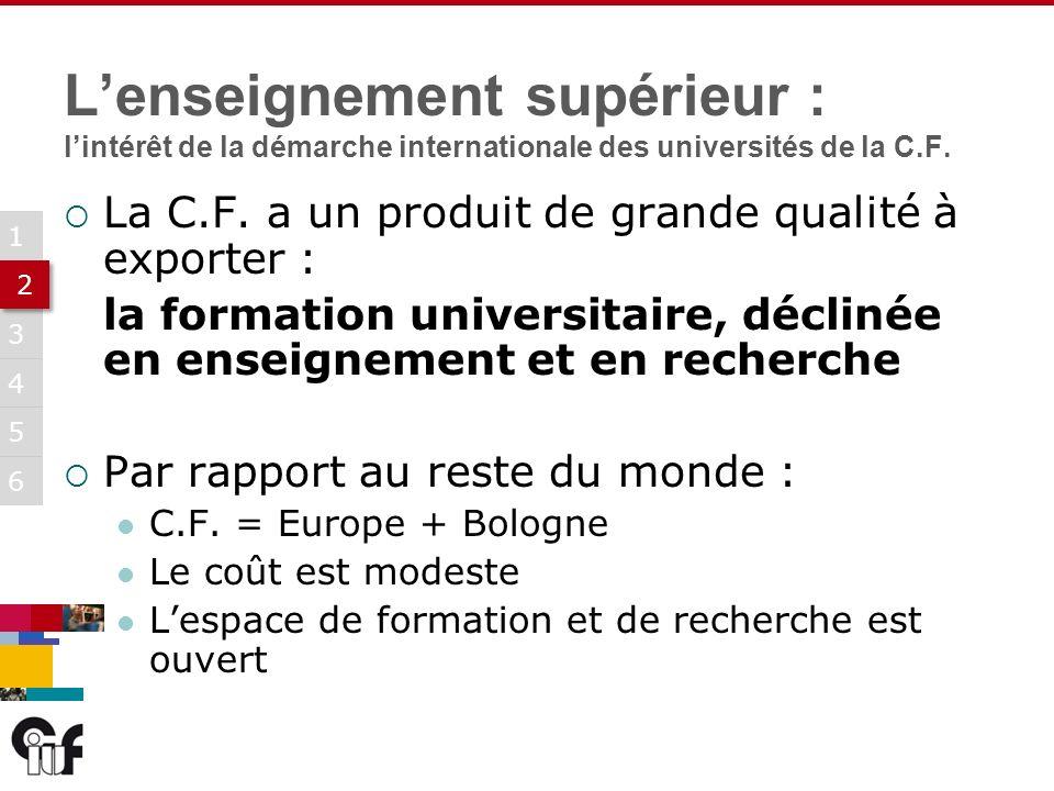 5 3 6 1 2 2 4 Lenseignement supérieur : lintérêt de la démarche internationale des universités de la C.F.