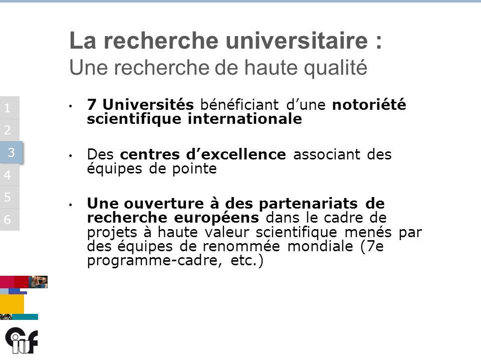 5 3 3 6 1 2 4 La recherche universitaire : Une recherche de haute qualité 7 Universités bénéficiant dune notoriété scientifique internationale Des centres dexcellence associant des équipes de pointe Une ouverture à des partenariats de recherche européens dans le cadre de projets à haute valeur scientifique menés par des équipes de renommée mondiale (7e programme-cadre, etc.)