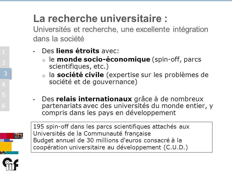 5 3 3 6 1 2 4 La recherche universitaire : Universités et recherche, une excellente intégration dans la société Des liens étroits avec: o le monde socio-économique (spin-off, parcs scientifiques, etc.) o la société civile (expertise sur les problèmes de société et de gouvernance) Des relais internationaux grâce à de nombreux partenariats avec des universités du monde entier, y compris dans les pays en développement 195 spin-off dans les parcs scientifiques attachés aux Universités de la Communauté française Budget annuel de 30 millions d euros consacré à la coopération universitaire au développement (C.U.D.)