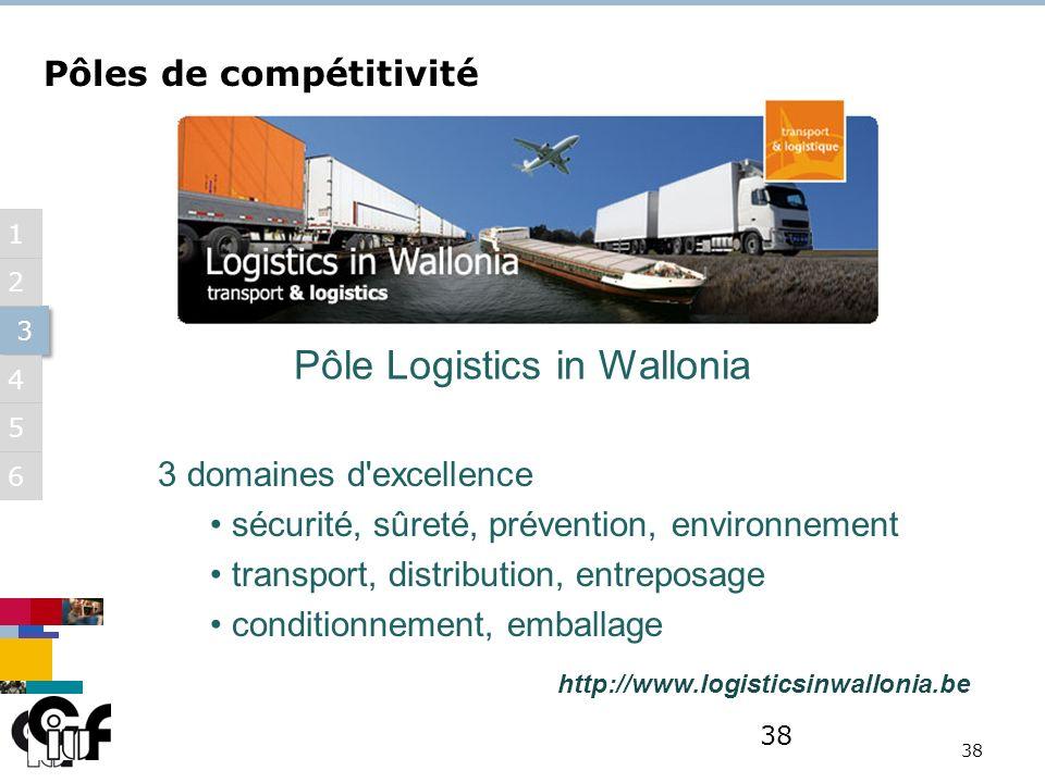 5 3 3 6 1 2 4 38 Pôle Logistics in Wallonia Pôles de compétitivité 3 domaines d excellence sécurité, sûreté, prévention, environnement transport, distribution, entreposage conditionnement, emballage http://www.logisticsinwallonia.be