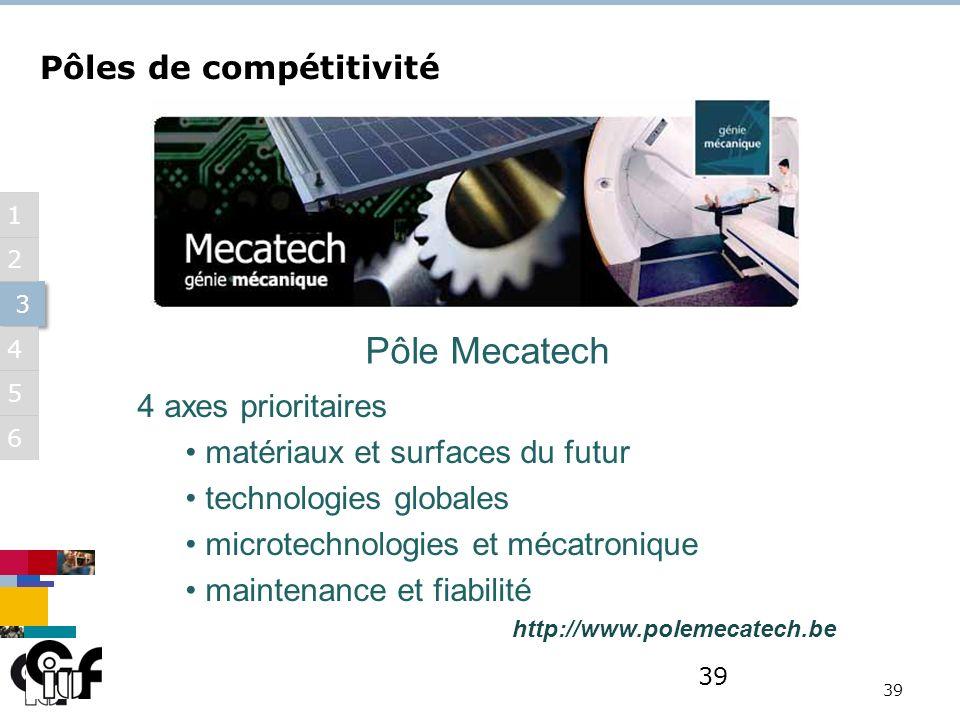 5 3 3 6 1 2 4 39 Pôle Mecatech Pôles de compétitivité 4 axes prioritaires matériaux et surfaces du futur technologies globales microtechnologies et mécatronique maintenance et fiabilité http://www.polemecatech.be