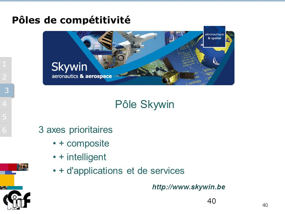 5 3 3 6 1 2 4 40 Pôle Skywin Pôles de compétitivité 3 axes prioritaires + composite + intelligent + d applications et de services http://www.skywin.be