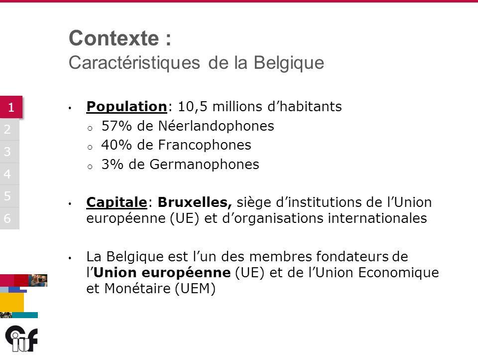5 3 6 1 1 2 4 Contexte : Caractéristiques de la Belgique Population: 10,5 millions dhabitants o 57% de Néerlandophones o 40% de Francophones o 3% de Germanophones Capitale: Bruxelles, siège dinstitutions de lUnion européenne (UE) et dorganisations internationales La Belgique est lun des membres fondateurs de lUnion européenne (UE) et de lUnion Economique et Monétaire (UEM)