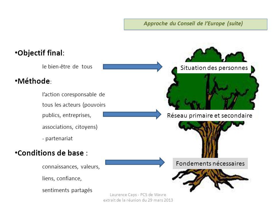 Objectif final: le bien-être de tous Méthode : laction coresponsable de tous les acteurs (pouvoirs publics, entreprises, associations, citoyens) - par