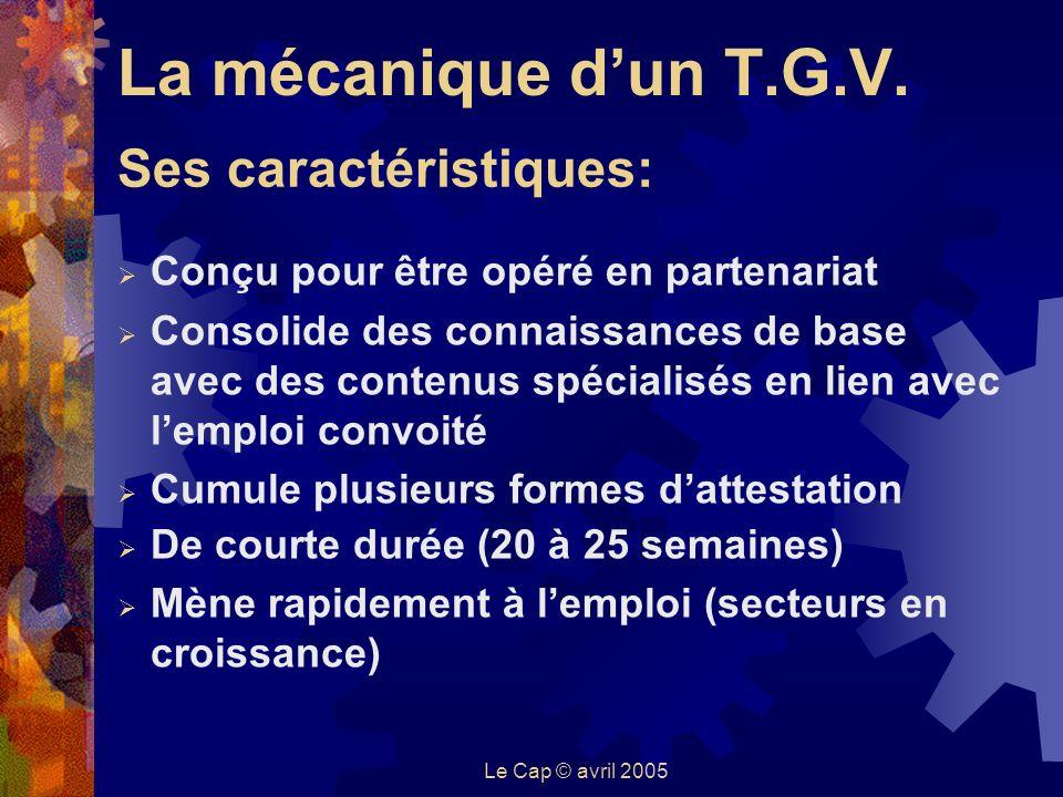 Le Cap © avril 2005 La mécanique dun T.G.V.