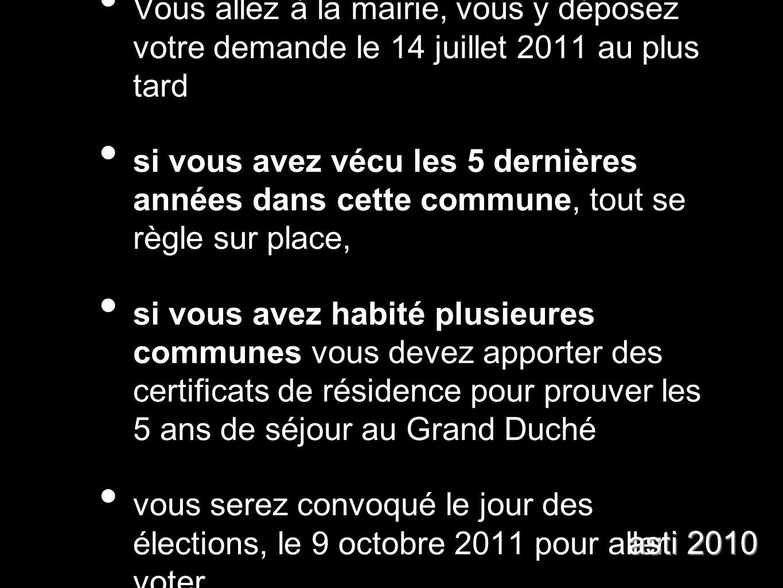 Vous allez à la mairie, vous y déposez votre demande le 14 juillet 2011 au plus tard si vous avez vécu les 5 dernières années dans cette commune, tout se règle sur place, si vous avez habité plusieures communes vous devez apporter des certificats de résidence pour prouver les 5 ans de séjour au Grand Duché vous serez convoqué le jour des élections, le 9 octobre 2011 pour aller voter asti 2010