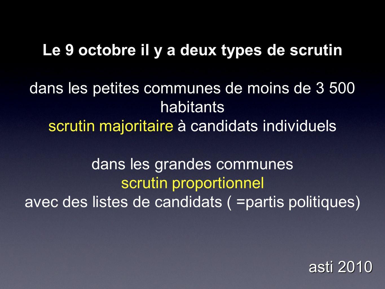 Le 9 octobre il y a deux types de scrutin dans les petites communes de moins de 3 500 habitants scrutin majoritaire à candidats individuels dans les grandes communes scrutin proportionnel avec des listes de candidats ( =partis politiques) asti 2010