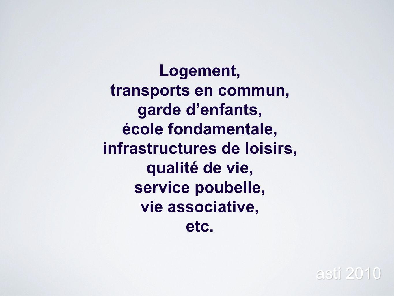 Logement, transports en commun, garde denfants, école fondamentale, infrastructures de loisirs, qualité de vie, service poubelle, vie associative, etc.