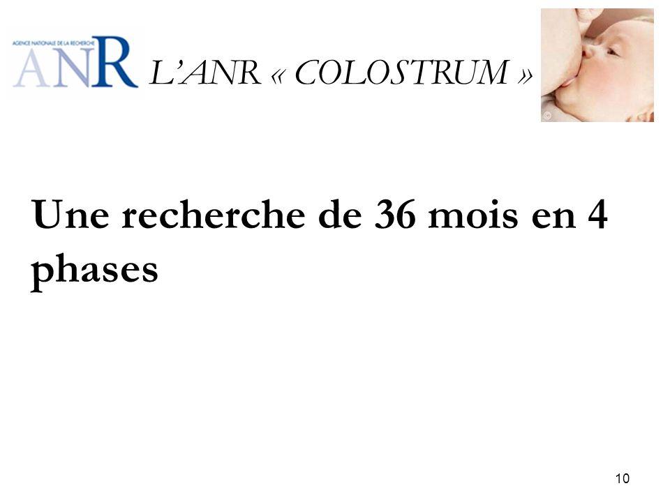LANR « COLOSTRUM » Une recherche de 36 mois en 4 phases 10