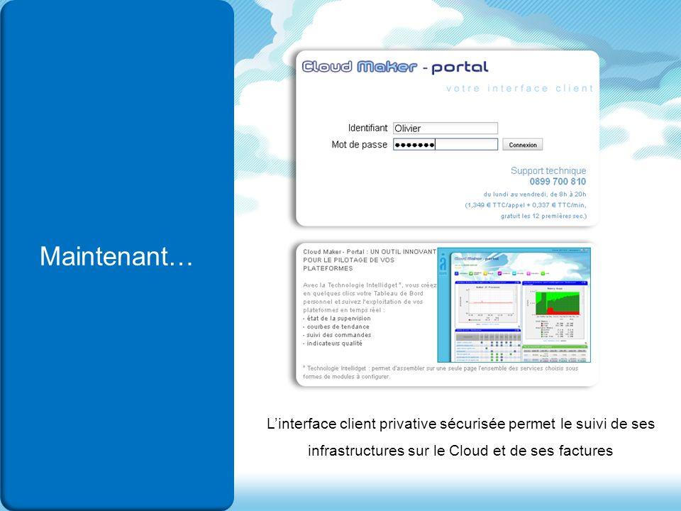 01/04/2014 Maintenant… Linterface client privative sécurisée permet le suivi de ses infrastructures sur le Cloud et de ses factures