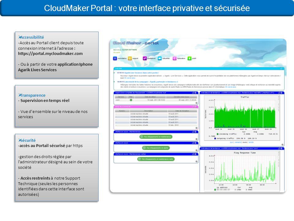 CloudMaker Portal : votre interface privative et sécurisée Accessibilité -Accès au Portail client depuis toute connexion internet à l adresse : https://portal.mycloudmaker.com - Ou à partir de votre application Iphone Agarik Lives Services Accessibilité -Accès au Portail client depuis toute connexion internet à l adresse : https://portal.mycloudmaker.com - Ou à partir de votre application Iphone Agarik Lives Services Transparence - Supervision en temps réel - Vue densemble sur le niveau de nos services Transparence - Supervision en temps réel - Vue densemble sur le niveau de nos services Sécurité -accès au Portail sécurisé par https -gestion des droits réglée par l administrateur désigné au sein de votre société - Accès restreints à notre Support Technique (seules les personnes identifiées dans cette interface sont autorisées) Sécurité -accès au Portail sécurisé par https -gestion des droits réglée par l administrateur désigné au sein de votre société - Accès restreints à notre Support Technique (seules les personnes identifiées dans cette interface sont autorisées)
