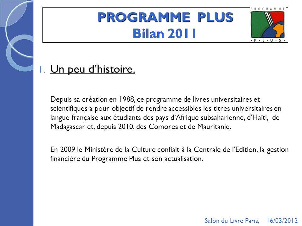 PROGRAMME PLUS Bilan 2011 1. Un peu dhistoire.