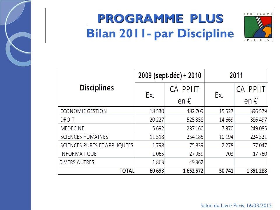 PROGRAMME PLUS Bilan 2011- par Discipline Salon du Livre Paris, 16/03/2012