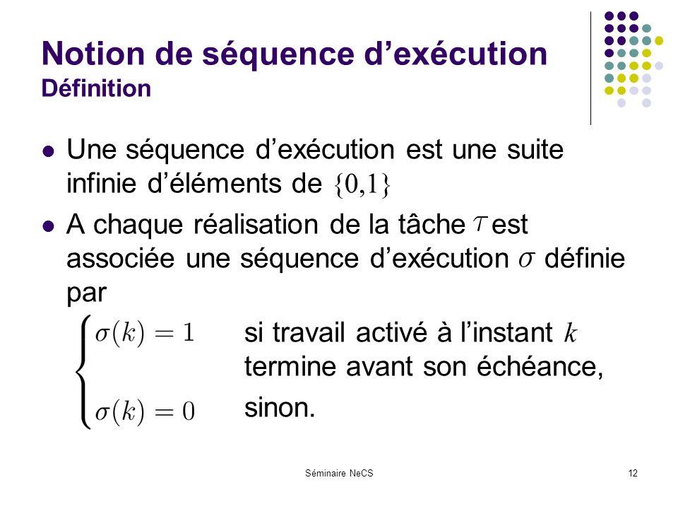 Séminaire NeCS12 Notion de séquence dexécution Définition Une séquence dexécution est une suite infinie déléments de {0,1} A chaque réalisation de la tâche est associée une séquence dexécution définie par si travail activé à linstant k termine avant son échéance, sinon.