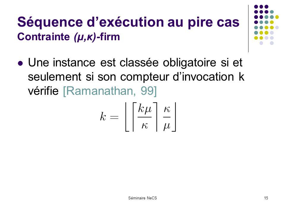 Séminaire NeCS15 Séquence dexécution au pire cas Contrainte (μ,κ)-firm Une instance est classée obligatoire si et seulement si son compteur dinvocation k vérifie [Ramanathan, 99]