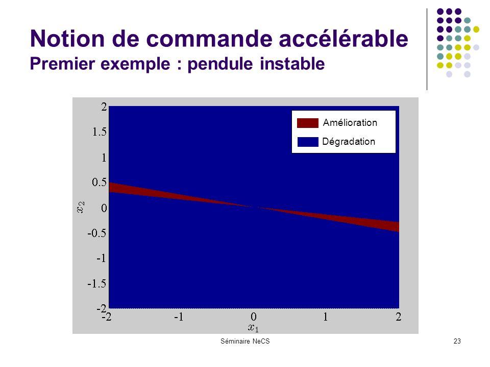 Séminaire NeCS23 Notion de commande accélérable Premier exemple : pendule instable Amélioration Dégradation
