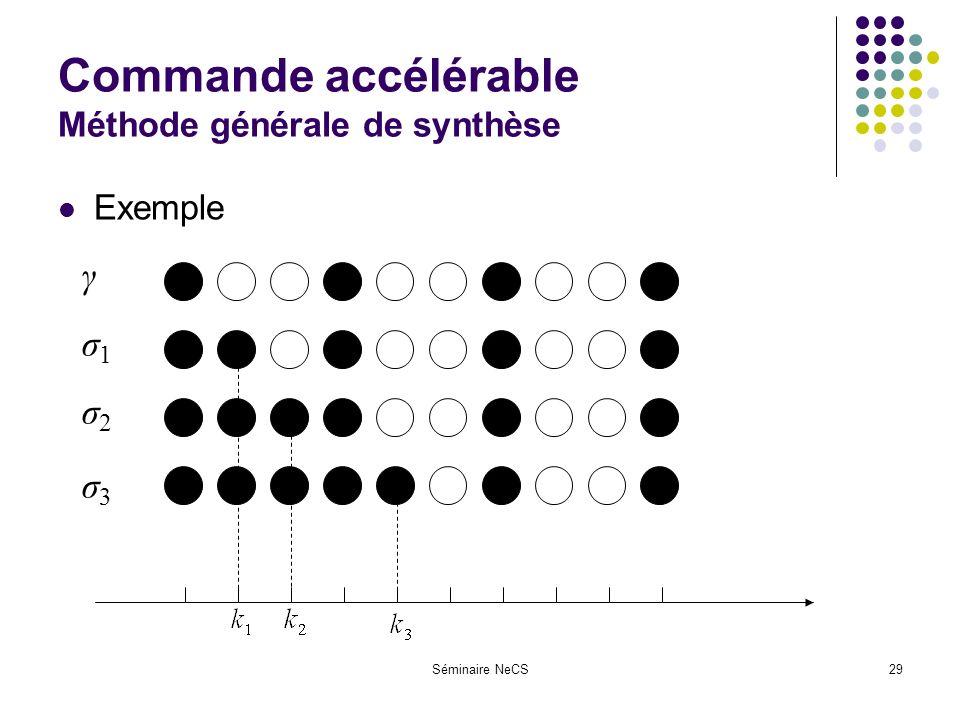 Séminaire NeCS29 Commande accélérable Méthode générale de synthèse Exemple γ σ1σ1 σ2σ2 σ3σ3