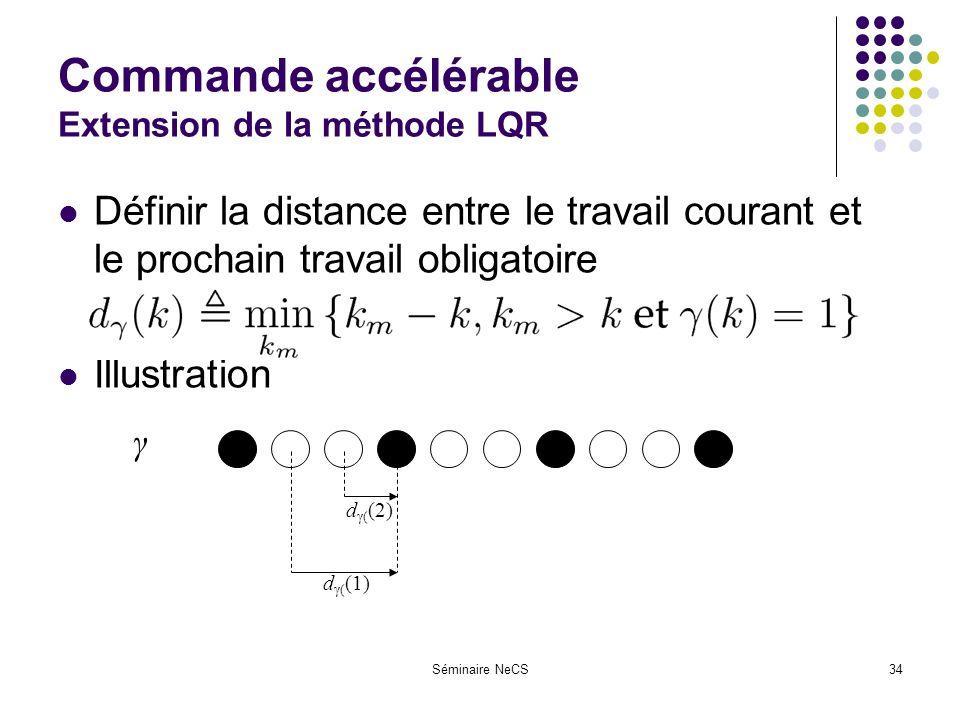 Séminaire NeCS34 Commande accélérable Extension de la méthode LQR Définir la distance entre le travail courant et le prochain travail obligatoire Illustration γ d γ( (2) d γ( (1)