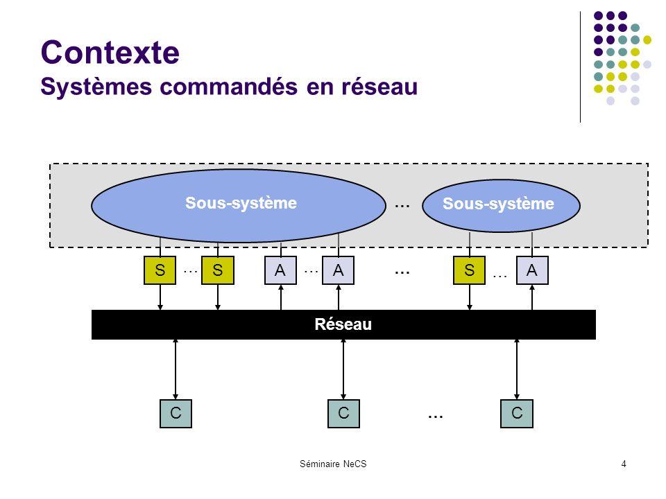Séminaire NeCS4 Contexte Systèmes commandés en réseau Réseau SSAA …… CCC SA … Sous-système … … …