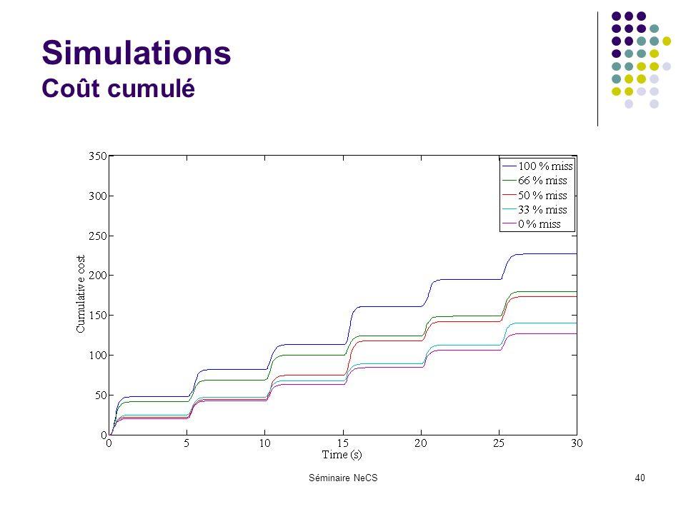 Séminaire NeCS40 Simulations Coût cumulé
