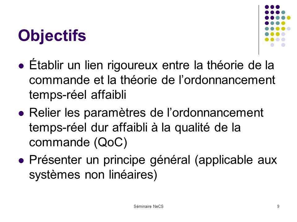 Séminaire NeCS9 Objectifs Établir un lien rigoureux entre la théorie de la commande et la théorie de lordonnancement temps-réel affaibli Relier les paramètres de lordonnancement temps-réel dur affaibli à la qualité de la commande (QoC) Présenter un principe général (applicable aux systèmes non linéaires)