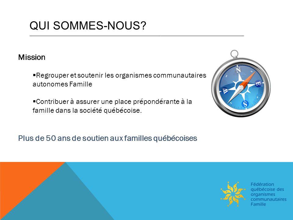 PRIORITÉS DACTION Axe 1 Promotion et défense des familles ________________________________________ La FQOCF exerce un leadership en faveur des familles québécoises, entre autres, pour la création de politiques et de mesures de soutien.