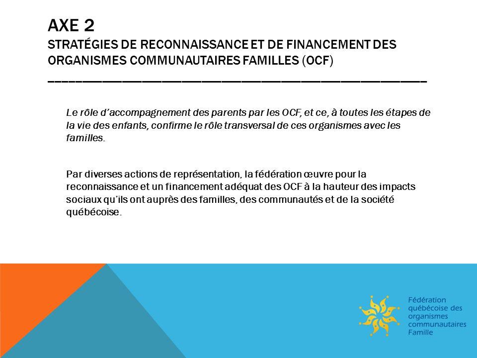 AXE 3 SOUTIEN AUX PRATIQUES DACTION COMMUNAUTAIRE AUTONOME FAMILLE ________________________________________________ La Fédération québécoise des organismes communautaires Famille valorise, soutient et travaille à lenrichissement des pratiques daction communautaire autonome Famille avec les organismes membres.