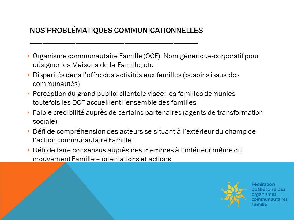 PROBLÉMATIQUES IDENTIFIÉES SUITE _________________________________________ La famille, un grand concept (préoccupations fiscalité et conciliation Famille-Travail-Études) Appropriation du rôle parental par des acteurs professionnels externes à la famille.