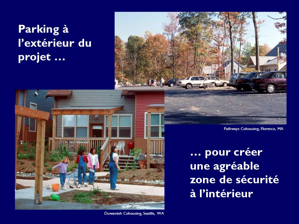 … pour créer une agréable zone de sécurité à lintérieur Parking à lextérieur du projet … Duwamish Cohousing, Seattle, WA Pathways Cohousing, Florence, MA